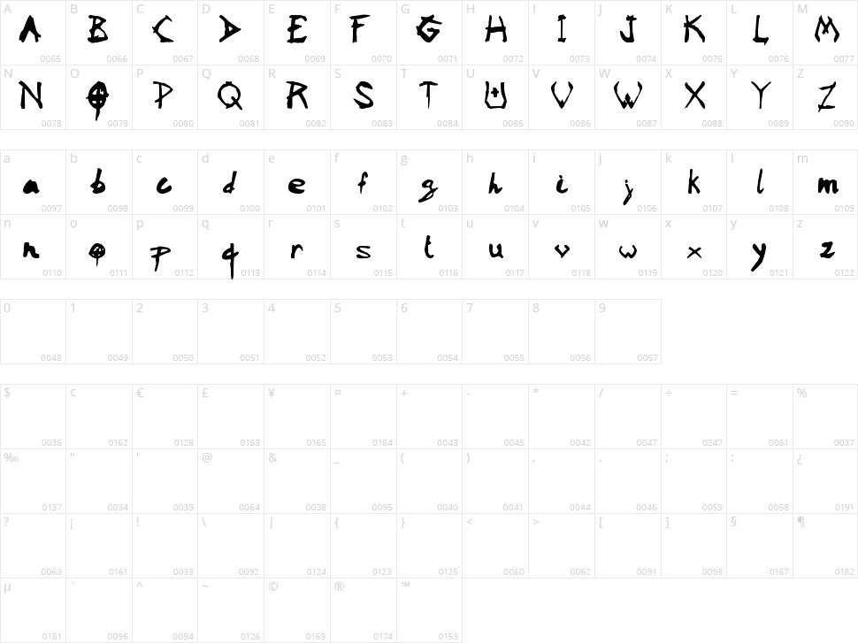 Vaudoo2RF Character Map