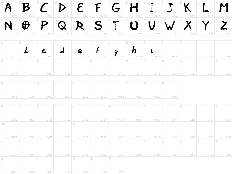 Vaudoo RF Character Map