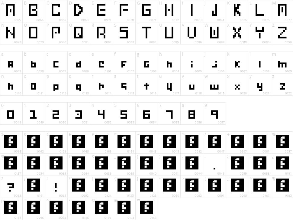 Vault Character Map