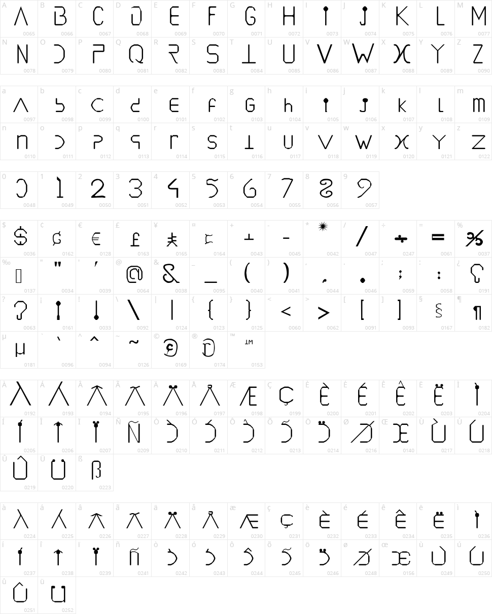 Vegesignes Character Map