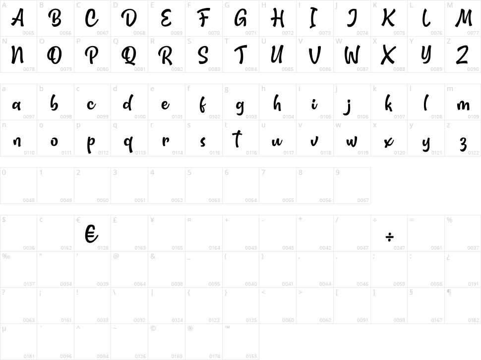 Velfo Character Map
