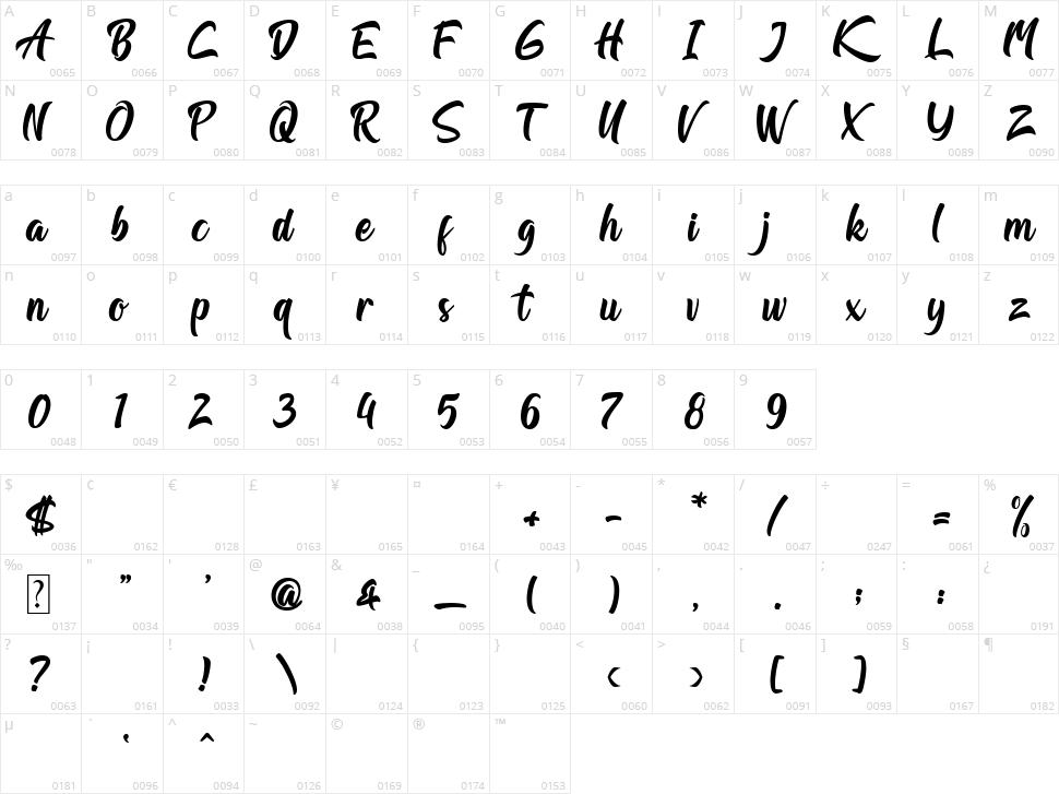 Vellaiz Character Map