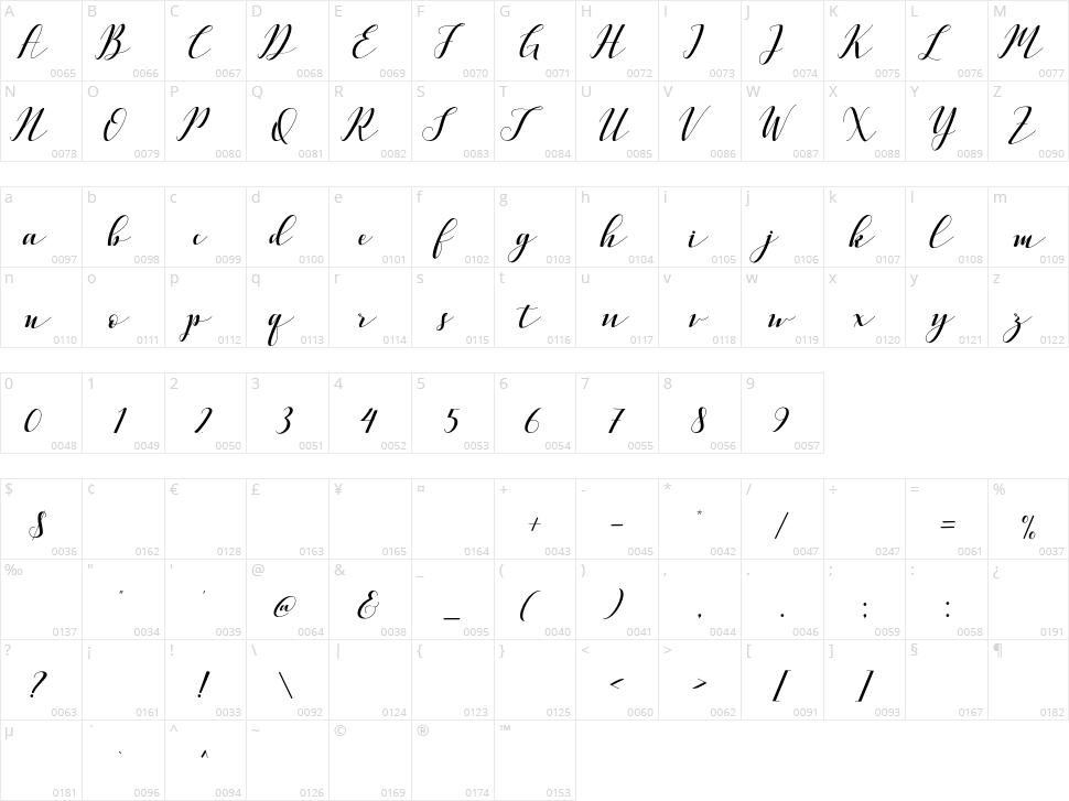 Vellesa Script Character Map
