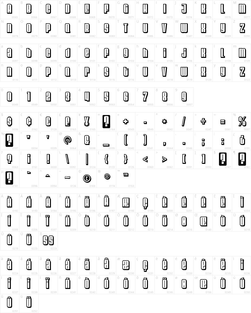 Velvenda Character Map