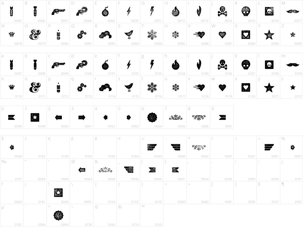 Veneer Extras Character Map