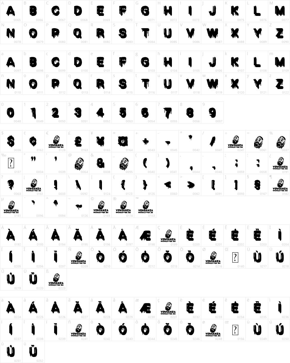Venganza Character Map