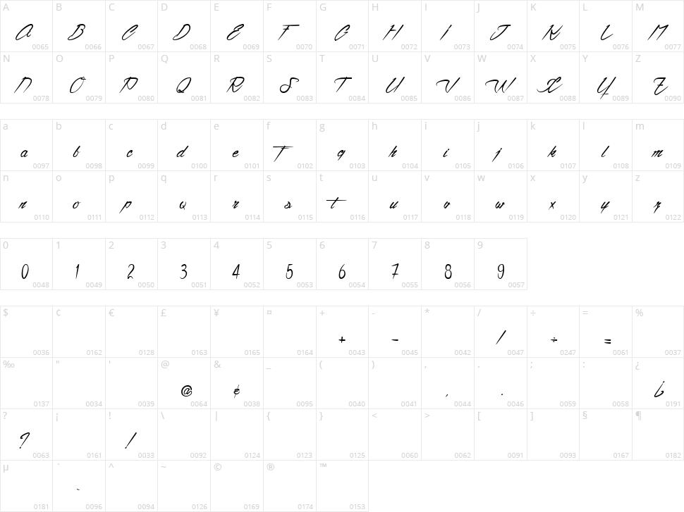Ventilla Script Character Map