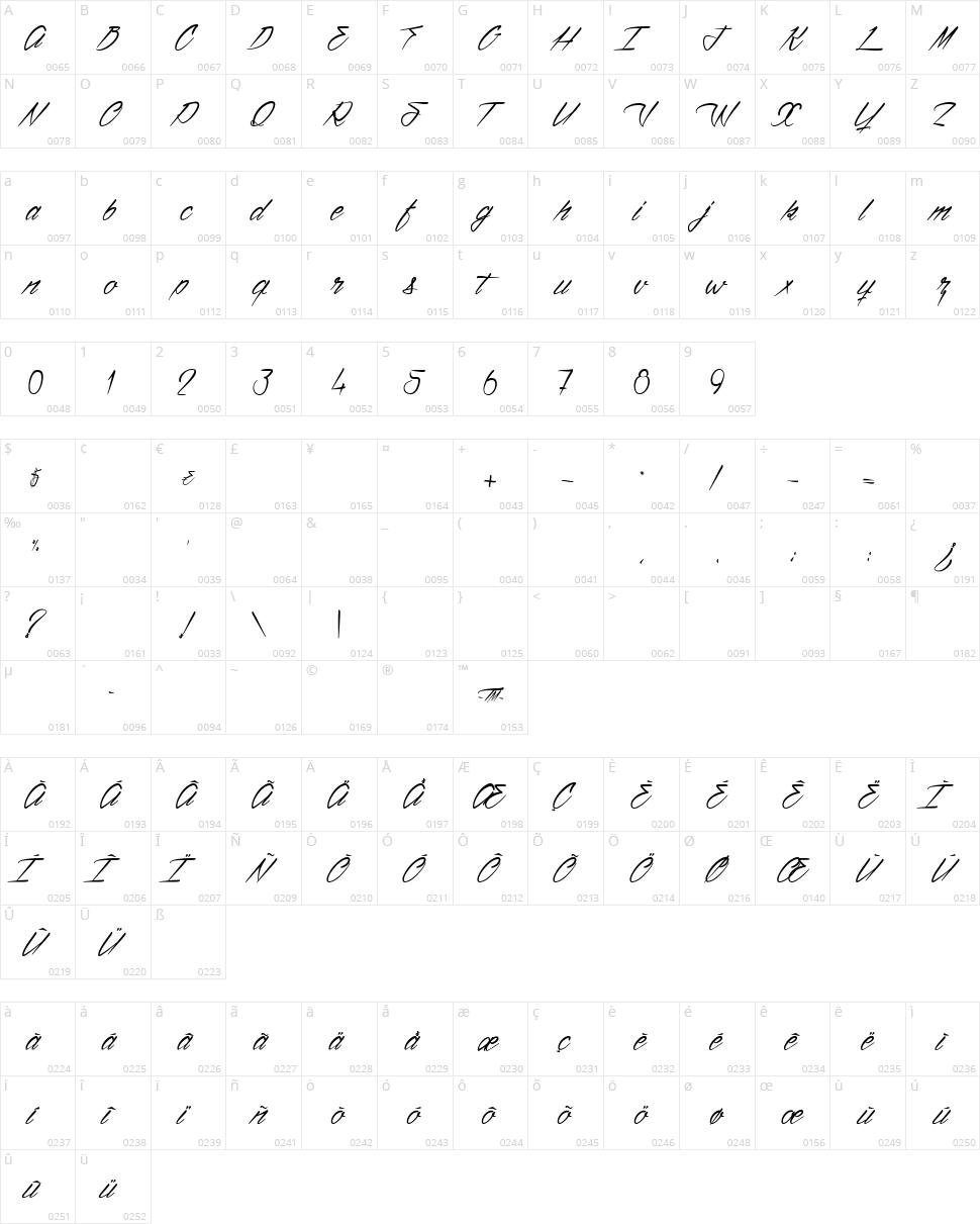 Ventilla Stone Character Map