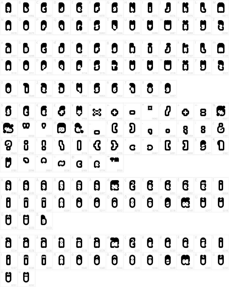 Venus Character Map