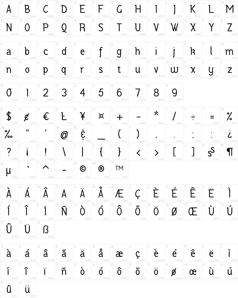 Vercingétorix Character Map