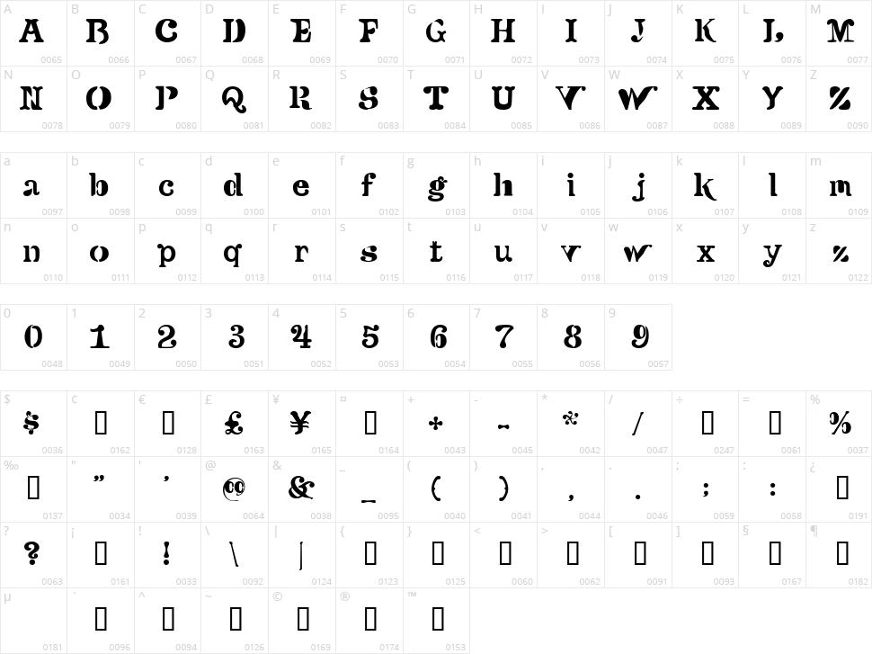 Versu Character Map