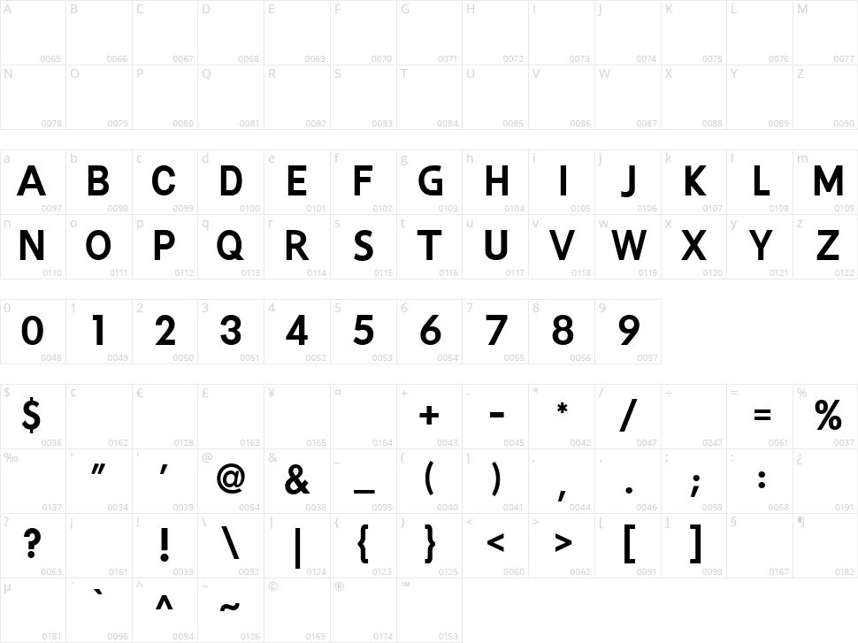 Vertexio Character Map