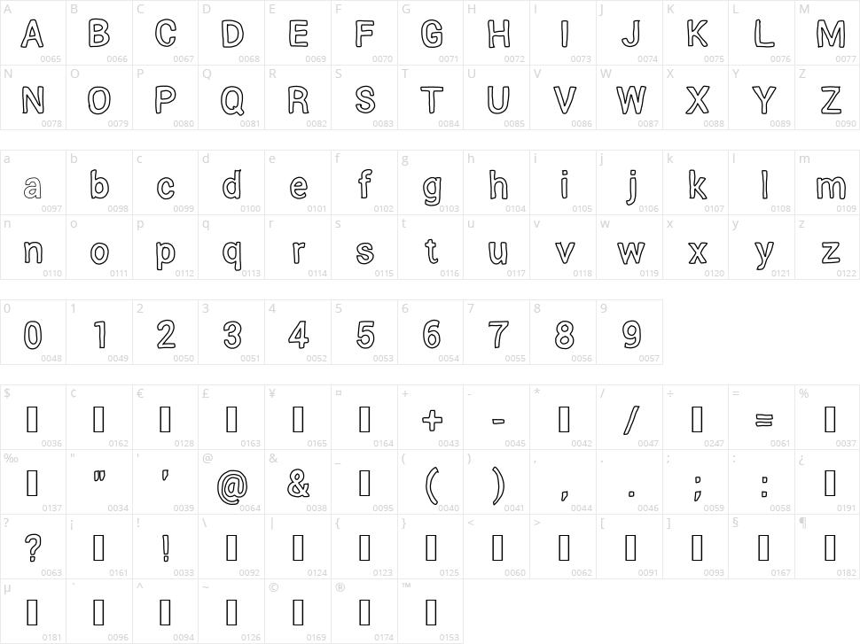Verumai Character Map