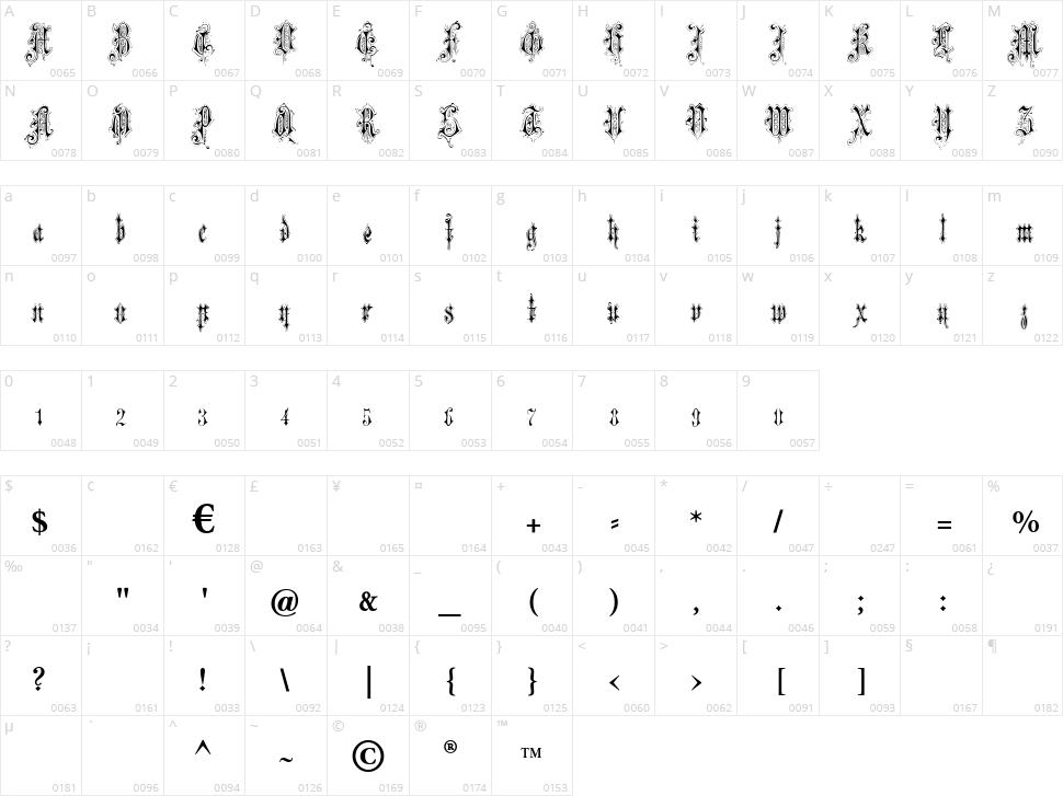 Verzierte Favorite Character Map