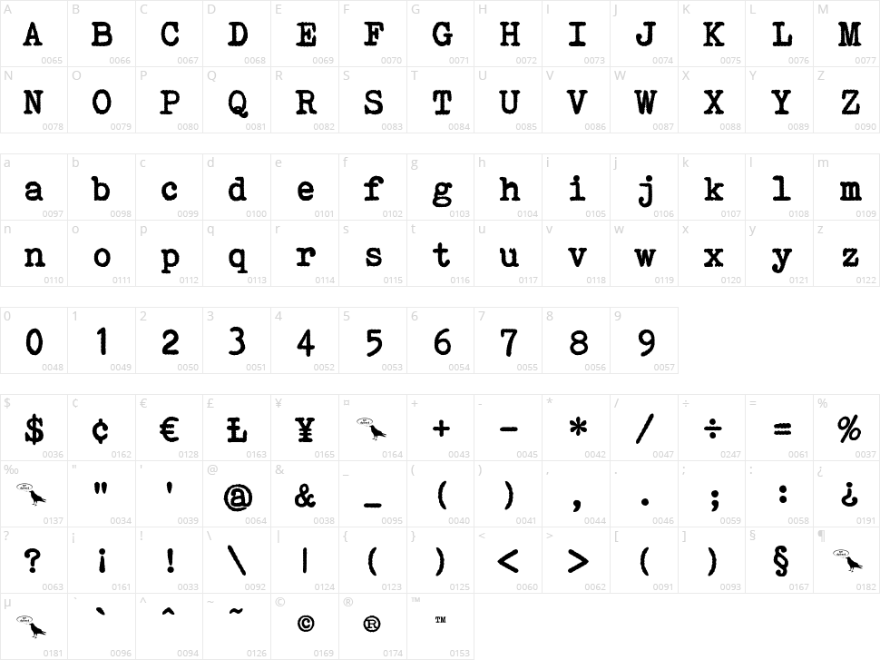 Victoria Typewriter Character Map