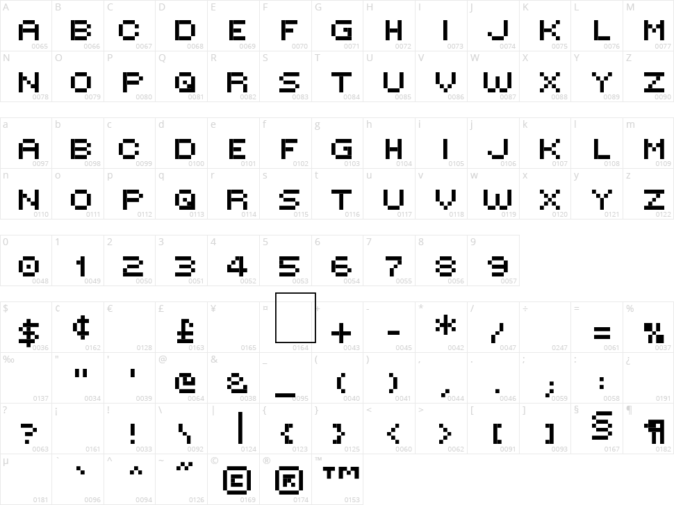 Victor's Pixel Font Character Map