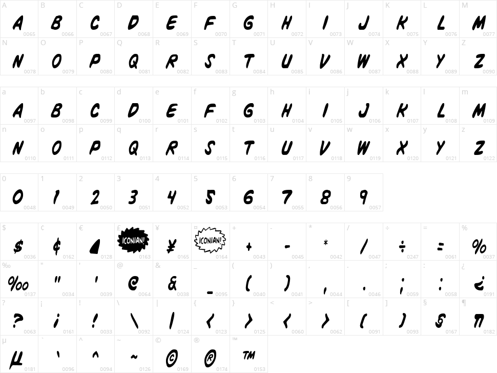 Vigilante Notes Character Map