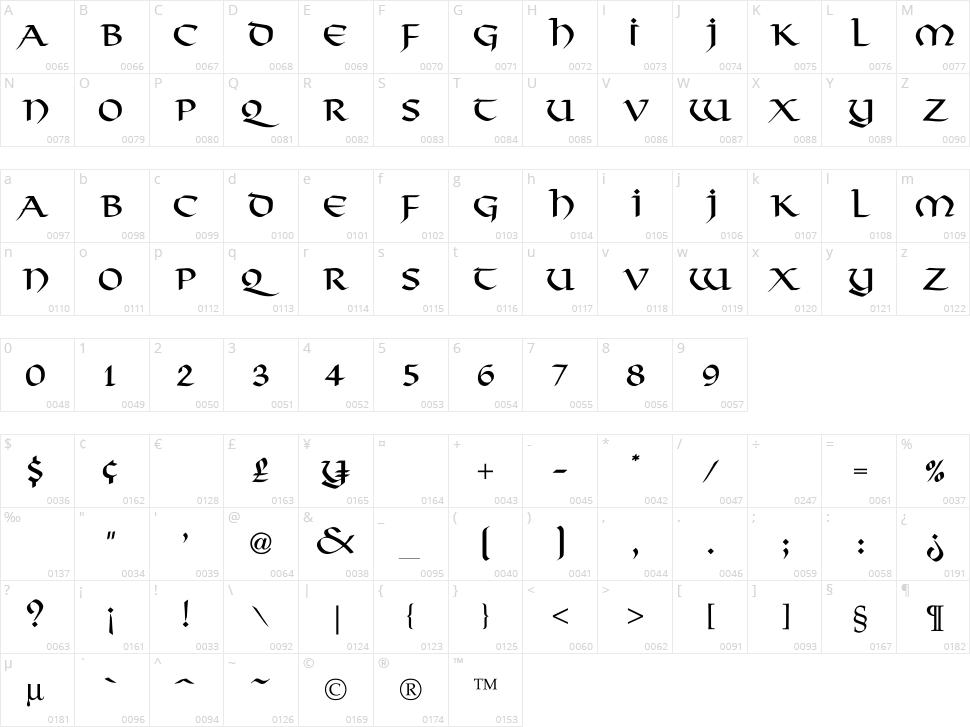 Viking Character Map