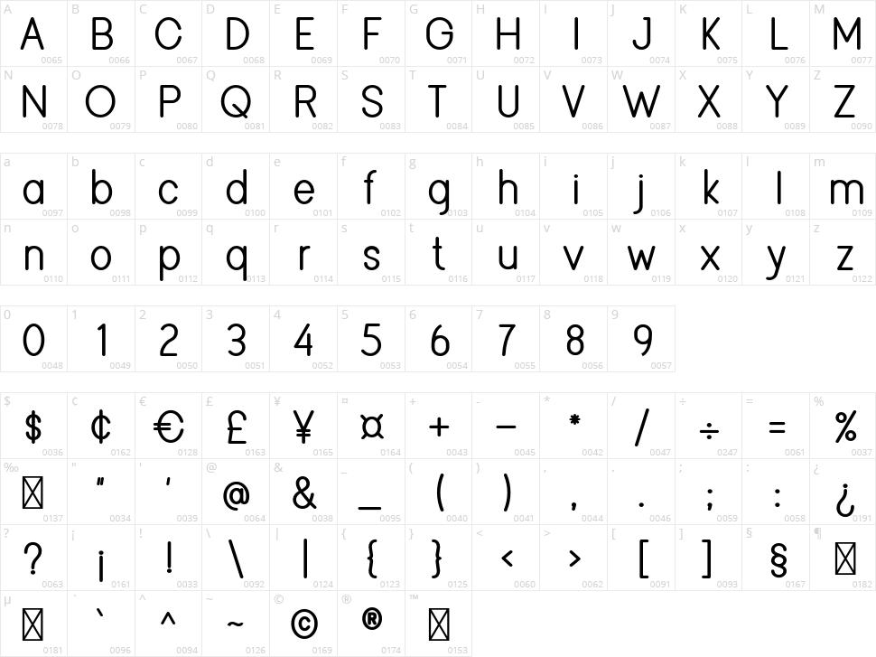 Viminalis Character Map