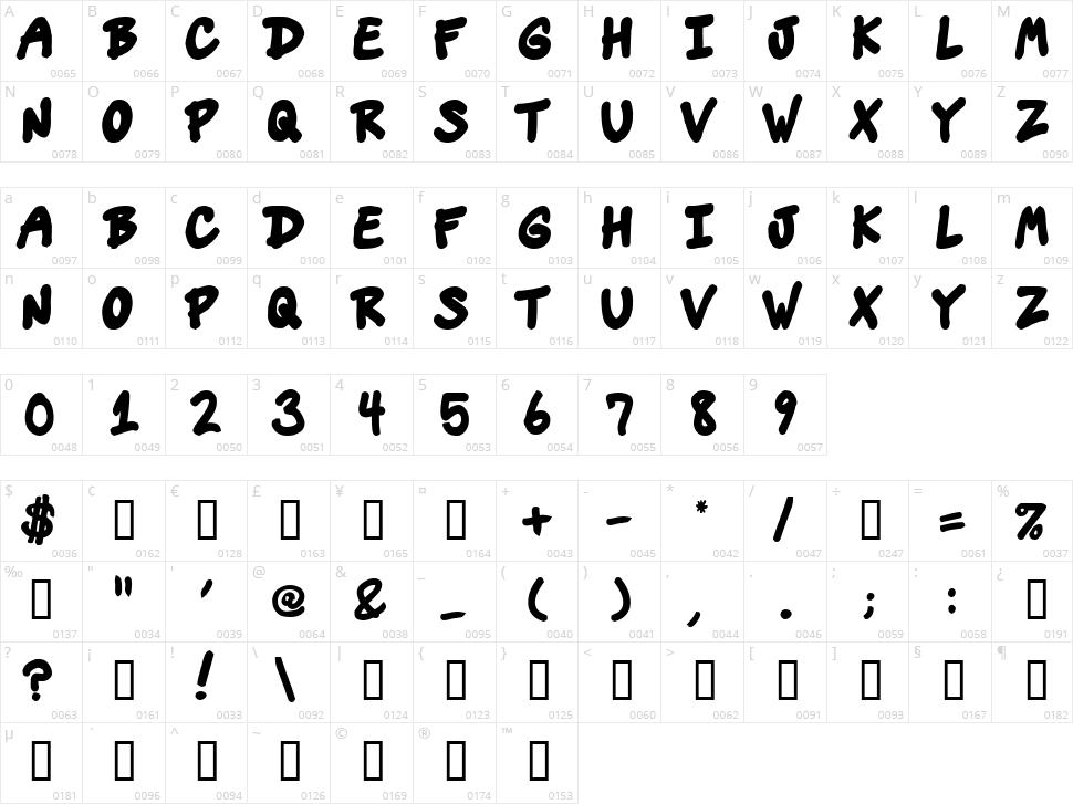 Vin's Dojo Character Map