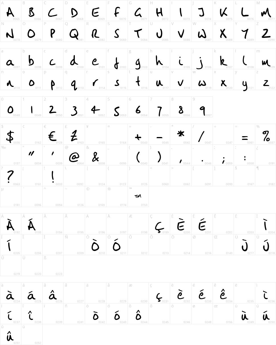 Vintlys Hand Character Map