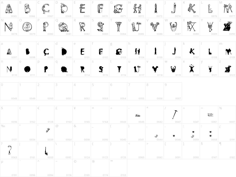 Viok Character Map