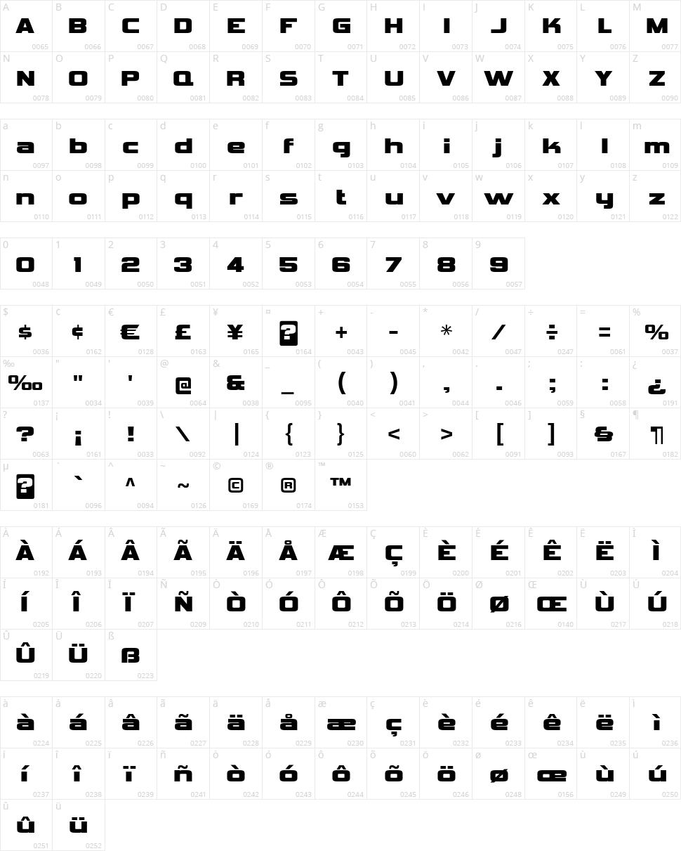 Vipnagorgialla Character Map