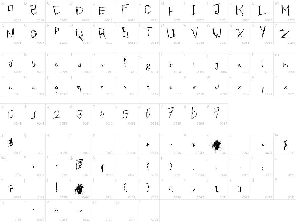 Virmeen T'kirrrl Character Map