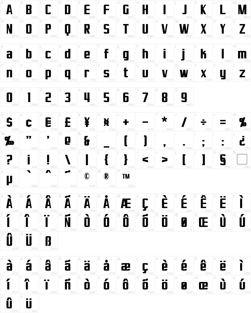 Virtucorp Character Map