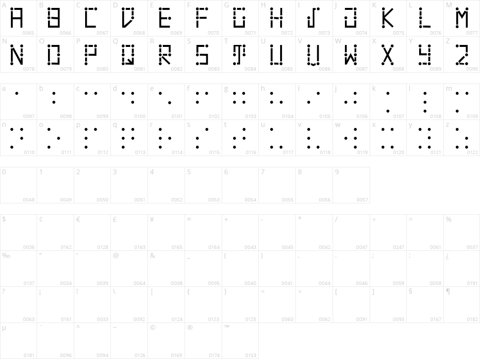 Visual Braille Character Map