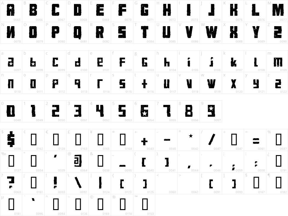 VKB KonQa Character Map