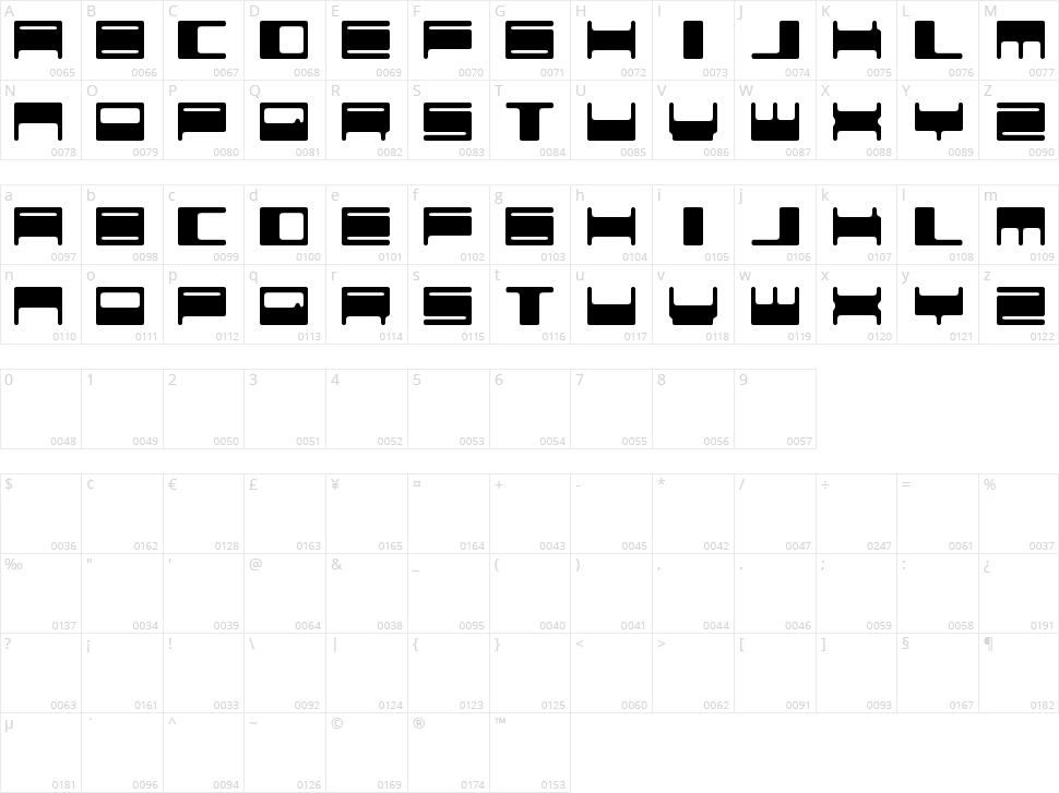 Voker baxer Character Map