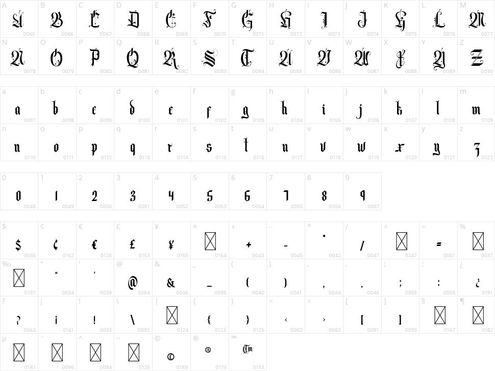 Volantis Character Map