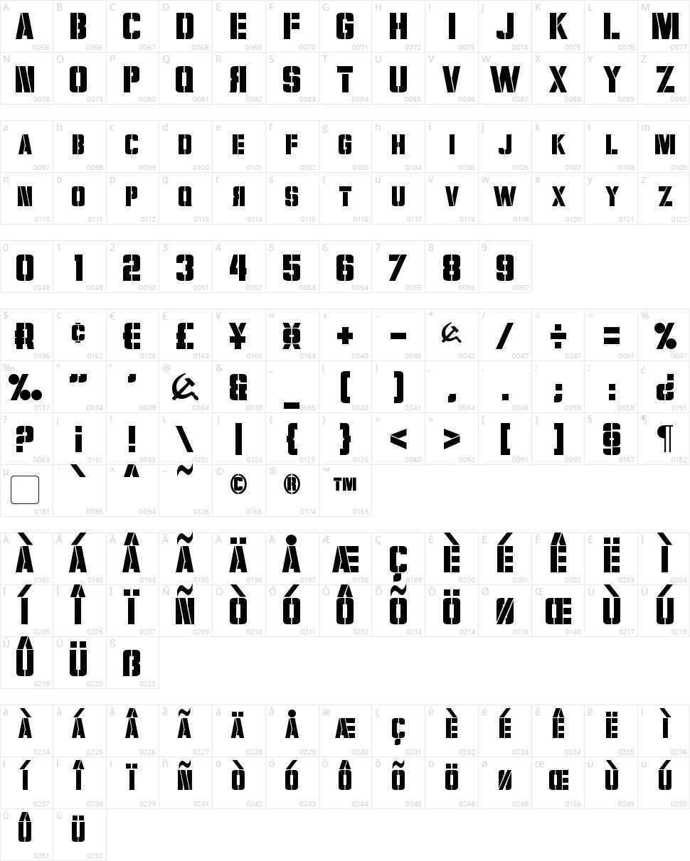 Volkoff Character Map