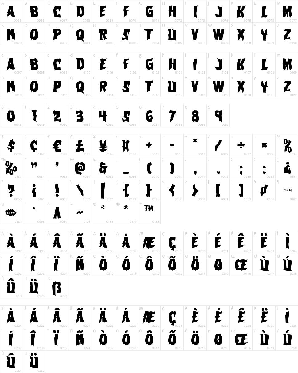 Vorvolaka Character Map