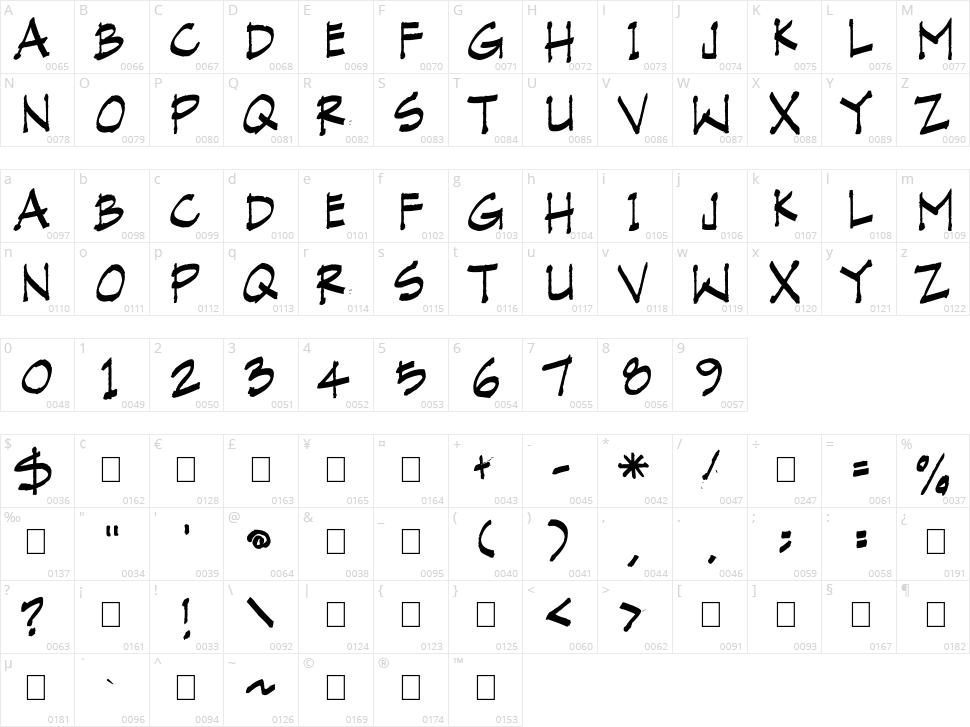 Vranic Hand Character Map