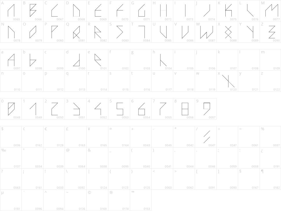 VS Lazor Racor Character Map