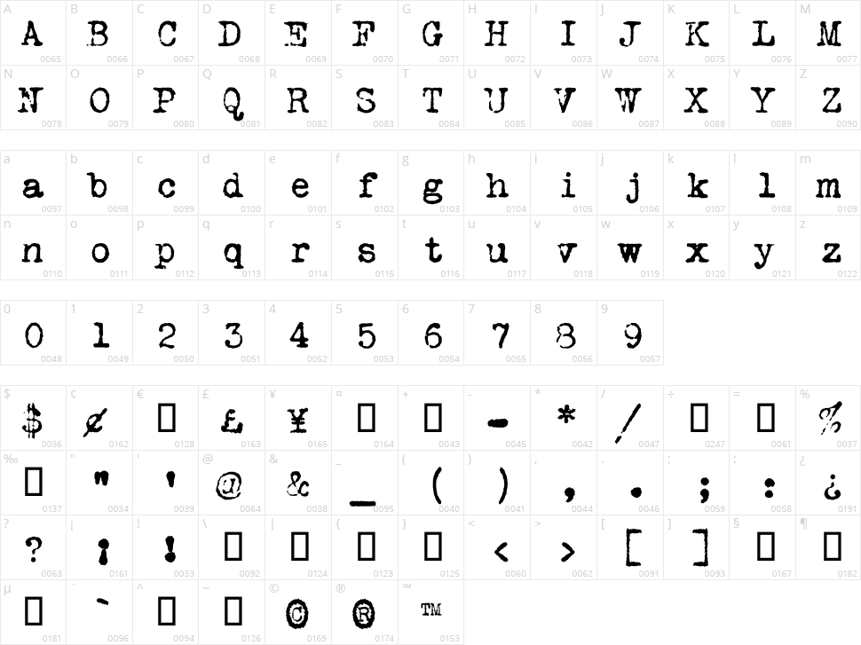 VT Portable Remington Character Map