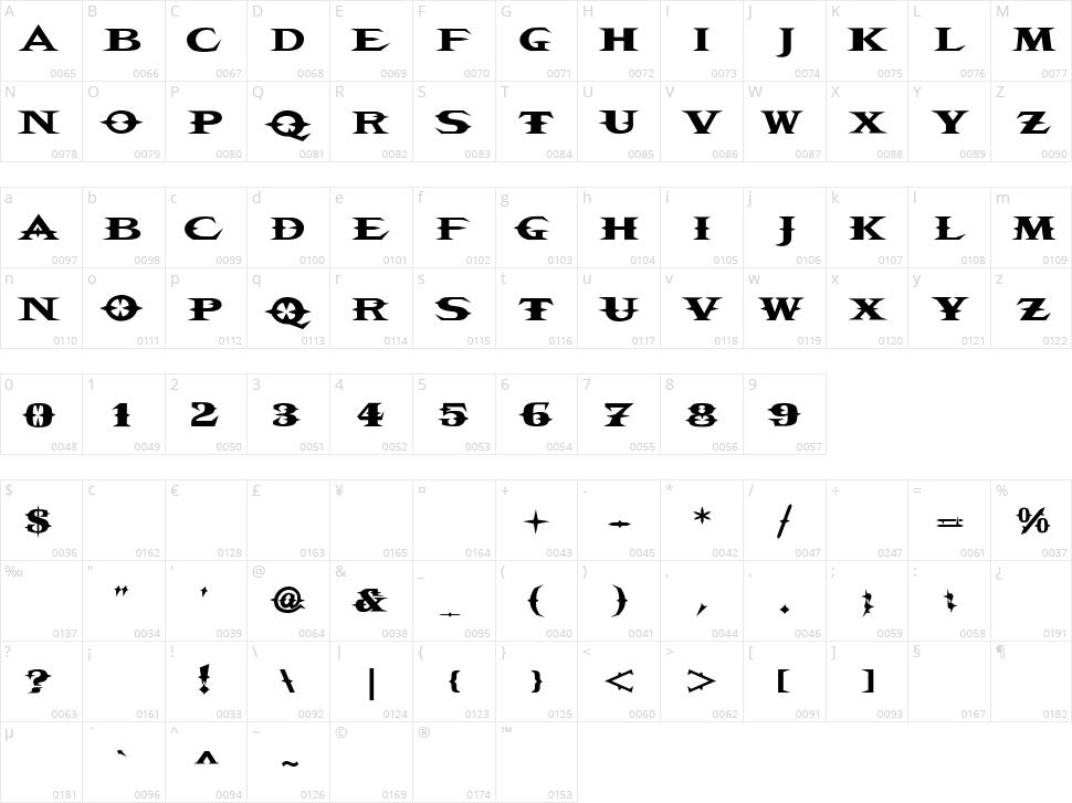 VTC Belias Blade Character Map