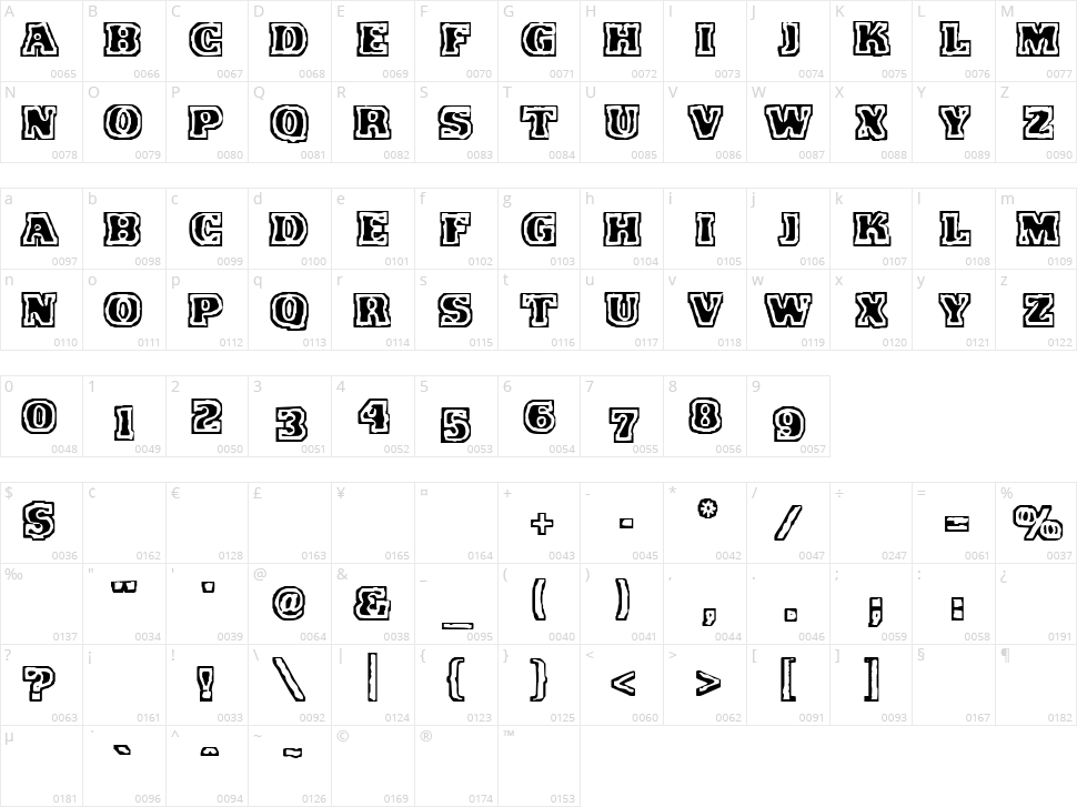 VTC FunkinFrat Character Map