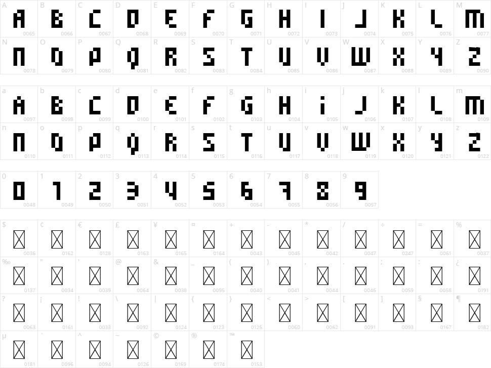 Vtks Blocketo Character Map