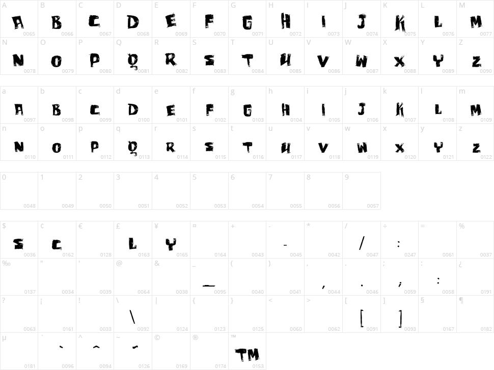 Vtks Bagaço Character Map