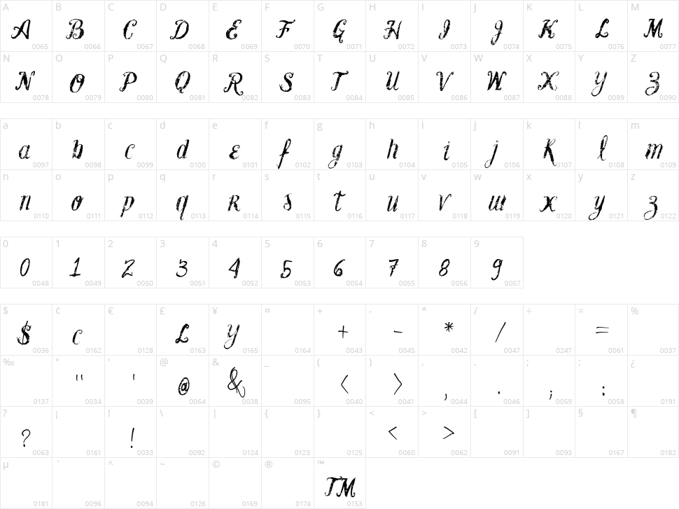Vtks Blank Character Map