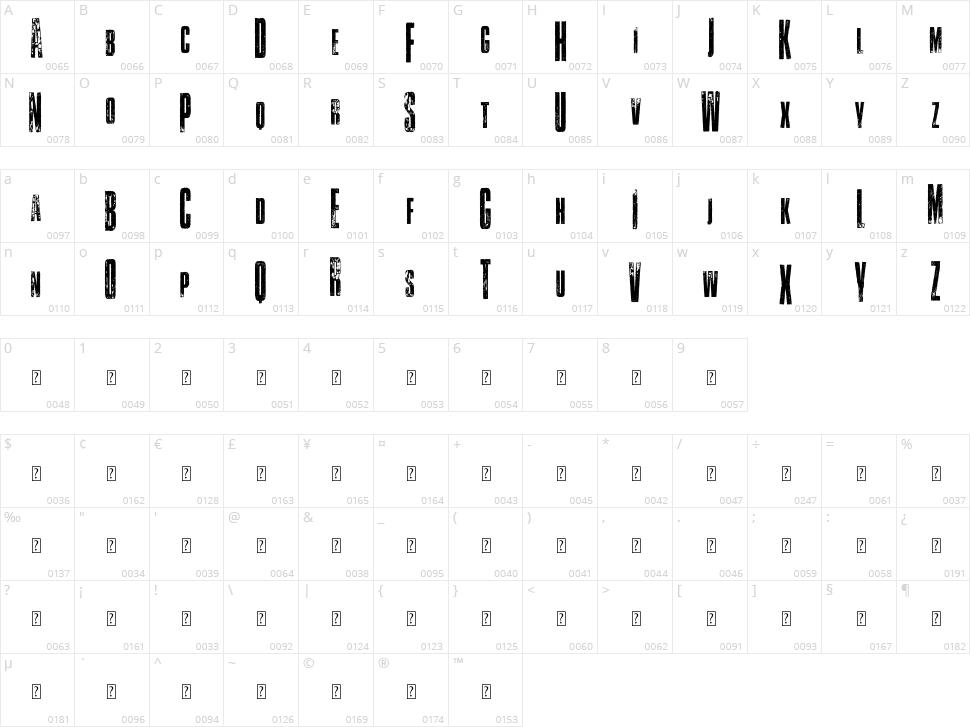 Vtks Classicuda Character Map