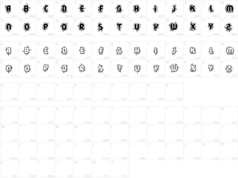 VTKS Core Character Map