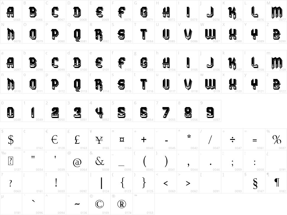 VTKS Dura 3d Character Map
