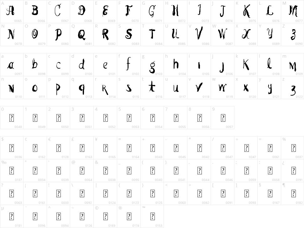 Vtks Pedra Bruta Character Map