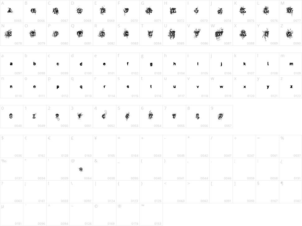 Vtks Revolt Character Map