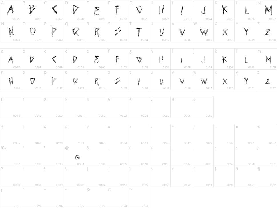 Vtks Seven Character Map
