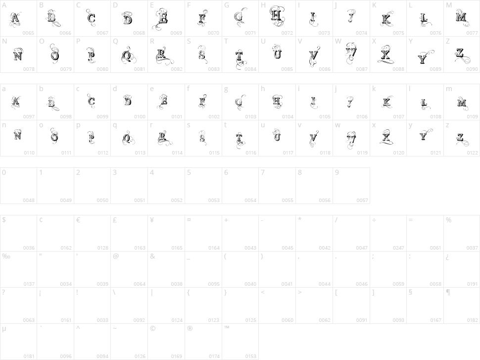 Vtks Simplex Beauty Character Map